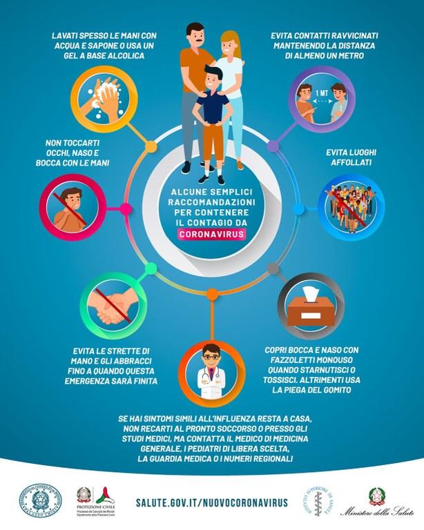 Coronavirus - Come evitare il contagio